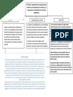 Plan de escritura..pdf