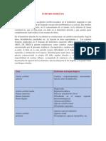 CARTILLA NEUROPSICOLOGIA.docx