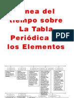Recta Historica de La Tabla Periodica