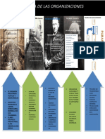 Infografia Juan Pajarito Teorias de Las Organizaciones