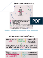 Mecanismos de Trocas Térmicas