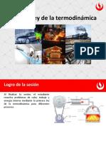 Primera ley de la termodinámica.pptx