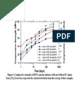 Compressive Strength of HVFA Concrete