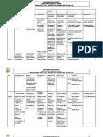Plan de Asignatura Quimica 10-2017