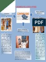 ACTIVIDAD 1 INFOGRAMA.docx