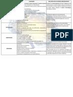 PSICONEUROINMUNOLOGIA.docx