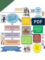 Infografía Blog.docx