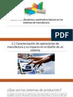 TEMA II Sistemas de Manufactura [Autoguardado]