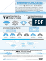 FAO Infographic GHG Es