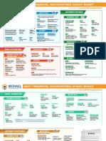 mmc-fi-cheat-sheet (1).pdf