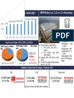 Honda Prospect Motor CBU Target 2018 2027