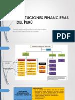 Instituciones financieras del peru