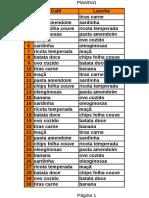 Lista de Lanches