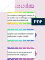 Analisis de Cortes