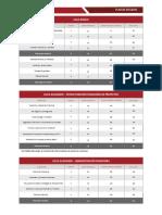 Plan de Estudios Maestria en Finanzas