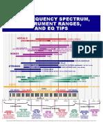 Tabela de Frequencias Dos Instrumentos Musicais 2