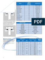 Bonded Seal Size Chart
