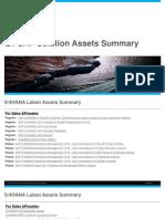 Q1 SAP Soultion Assets