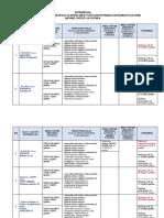 Evidencija-rjesenja-Ispitivanje Sistema Aktivne ZOP