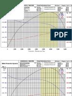 Pump Curve REDA.pdf