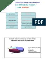 Processos de Usinagem Com Geometria Definida Seleção de Ferramentas de Corte Parte 2_ Materiais