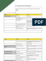 Diagnose Steering System Malfunctions - tm1512 __ Service ADVISOR™