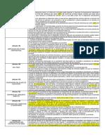 LEY DE CONTRATACIONES 30225.docx