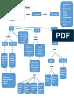Producto Academico 1 Problemas de Aprendizaje y Excepcionalidad.docx