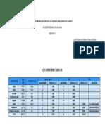 Quadro de Cargas - Projeto EA.docx