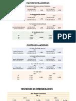 RAZONES-FINANCIERAS 2017-2018.pptx