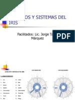 Aparatos y Sistemas Del Iris