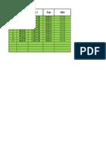 F218-JSW11月BIM业绩统计表-给排水