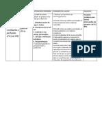 DIAGNOSTICO DE ENFERMERA.docx
