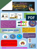 Infografia Mercado