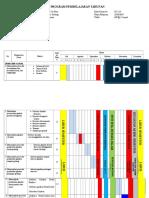 PP  SEM 1.doc