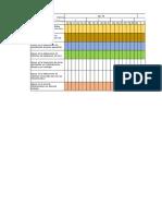 Cronograma de Practicas