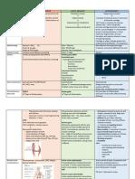 Orthopedic Rheumatology