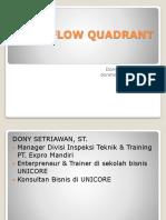 cash-flow-quadrant.ppt