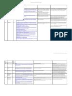 COMPARISON MATRIX ISO-TS 16949 to IATF 16949.pdf