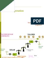 HVDC Operational Basics