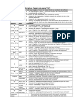 Script de Desarrollo Para TSP