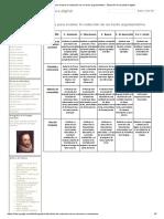Rúbrica Para Evaluar La Redacción de Un Texto Argumentativo - Estación de La Palabra Digital