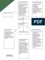 TALLER MOTI.pdf.docx