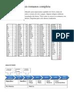 Tabela de numerais romanos completa 2.docx