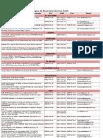 Nom_Prenom_et_Adresse_Professionnelle.pdf