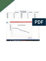 grafic del informe 25.docx