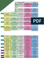 Def Call Sheet vs Dcd
