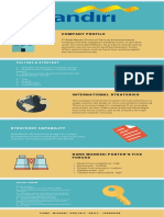 Bank Mandiri Infographics.pdf