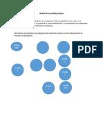 Análisis de las posibles mejoras bufeet.docx