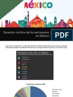 Situación Jurídica de Los Extranjeros en México